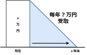 FP6つの係数覚え方