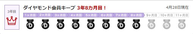 楽天ダイヤモンド会員歴