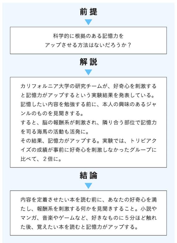 DaiGo読書術_視覚化読み